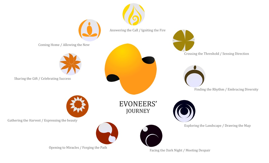 evoneers-journey